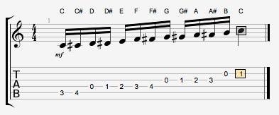 cromatica guitarra